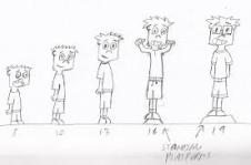 Growth chart cartoon