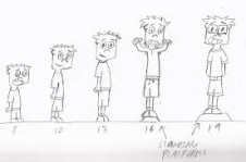Growth chart cartoon
